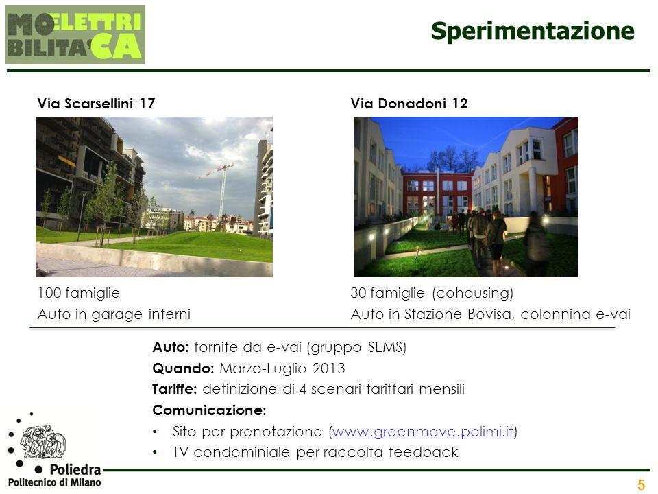 5 Sperimentazione Via Scarsellini 17 100 famiglie Auto in garage interni Via Donadoni 12 30 famiglie (cohousing) Auto in Stazione Bovisa, colonnina e-
