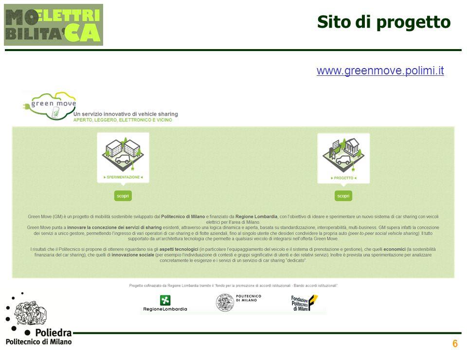 6 Sito di progetto www.greenmove.polimi.it