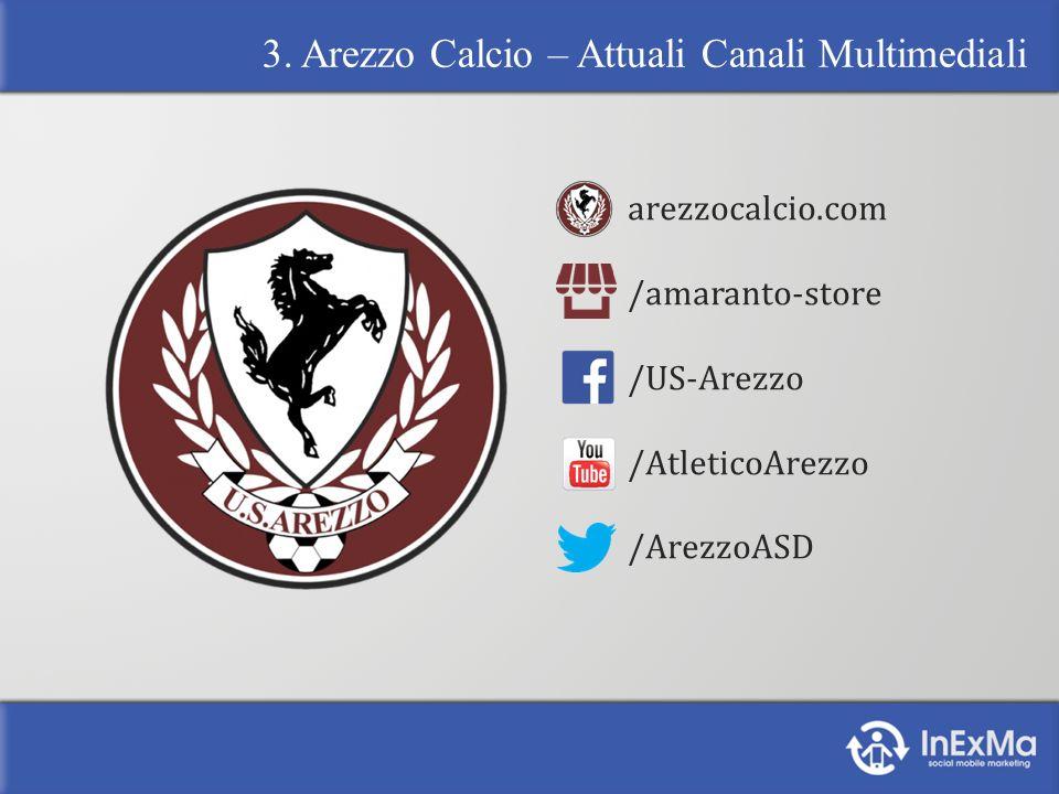 3. Arezzo Calcio – Attuali Canali Multimediali arezzocalcio.com /amaranto-store /US-Arezzo /AtleticoArezzo /ArezzoASD