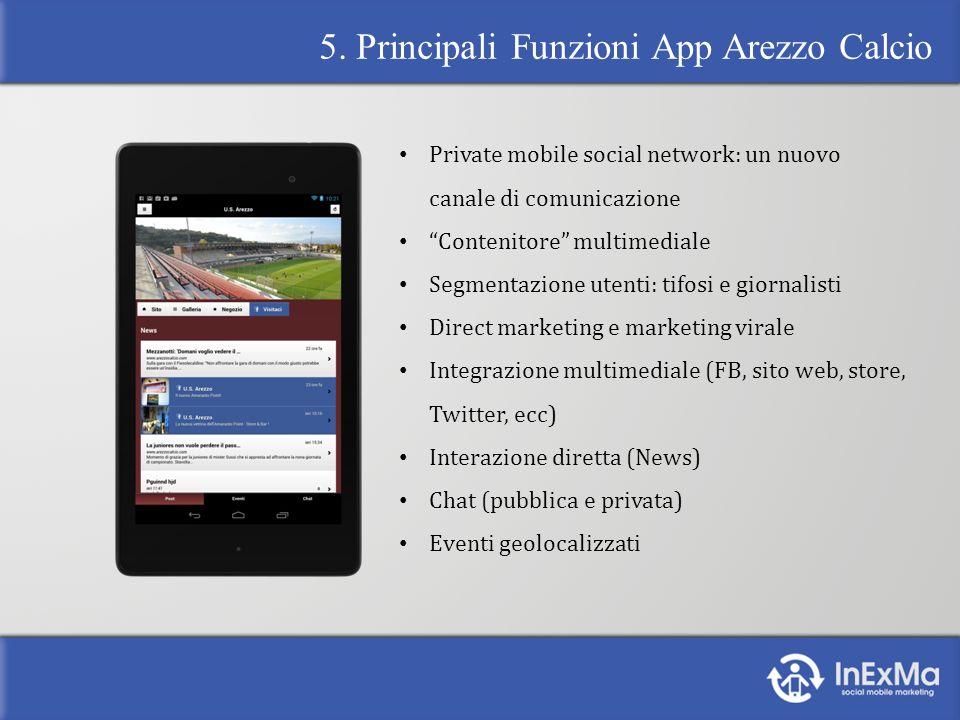 5. Principali Funzioni App Arezzo Calcio Private mobile social network: un nuovo canale di comunicazione Contenitore multimediale Segmentazione utenti
