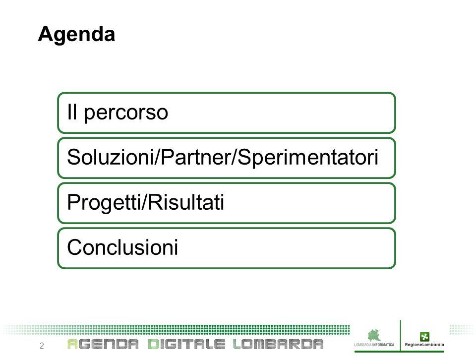 Agenda 2 Il percorso Soluzioni/Partner/Sperimentatori Progetti/RisultatiConclusioni