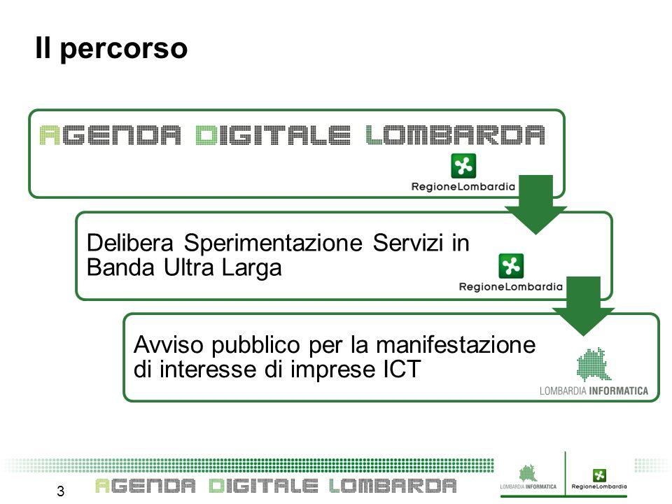 3 Il percorso Delibera Sperimentazione Servizi in Banda Ultra Larga Avviso pubblico per la manifestazione di interesse di imprese ICT