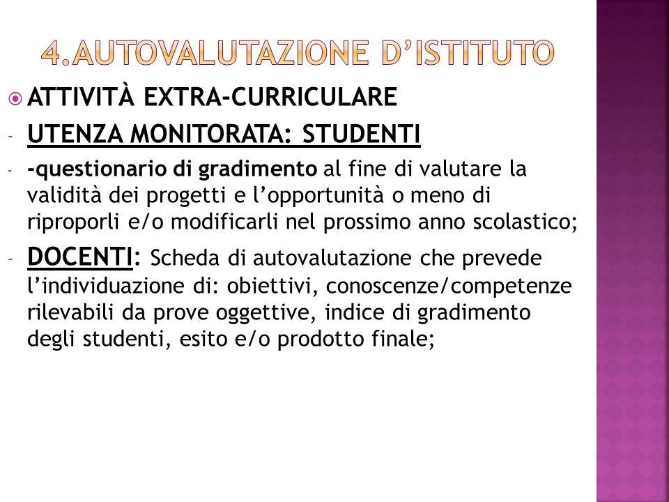 ATTIVITÀ EXTRA-CURRICULARE - UTENZA MONITORATA: STUDENTI - -questionario di gradimento al fine di valutare la validità dei progetti e lopportunità o m