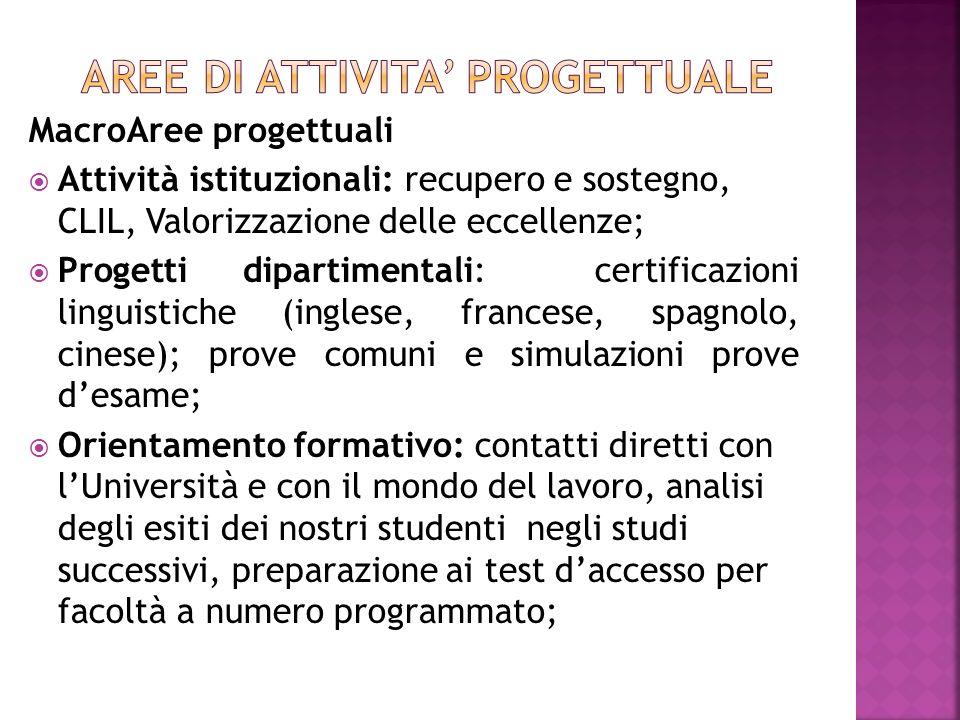 MacroAree progettuali Attività istituzionali: recupero e sostegno, CLIL, Valorizzazione delle eccellenze; Progetti dipartimentali: certificazioni ling