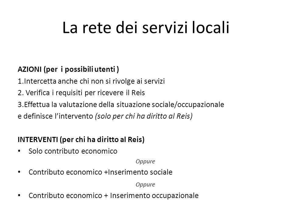La rete dei servizi locali AZIONI (per i possibili utenti ) 1.Intercetta anche chi non si rivolge ai servizi 2. Verifica i requisiti per ricevere il R