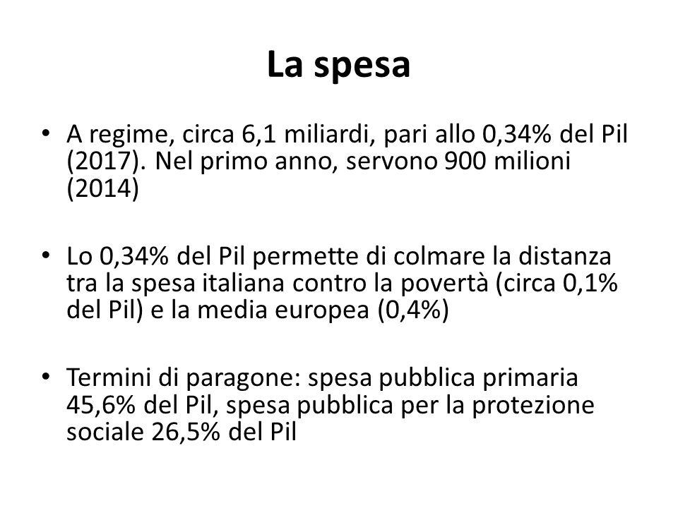 La spesa A regime, circa 6,1 miliardi, pari allo 0,34% del Pil (2017). Nel primo anno, servono 900 milioni (2014) Lo 0,34% del Pil permette di colmare