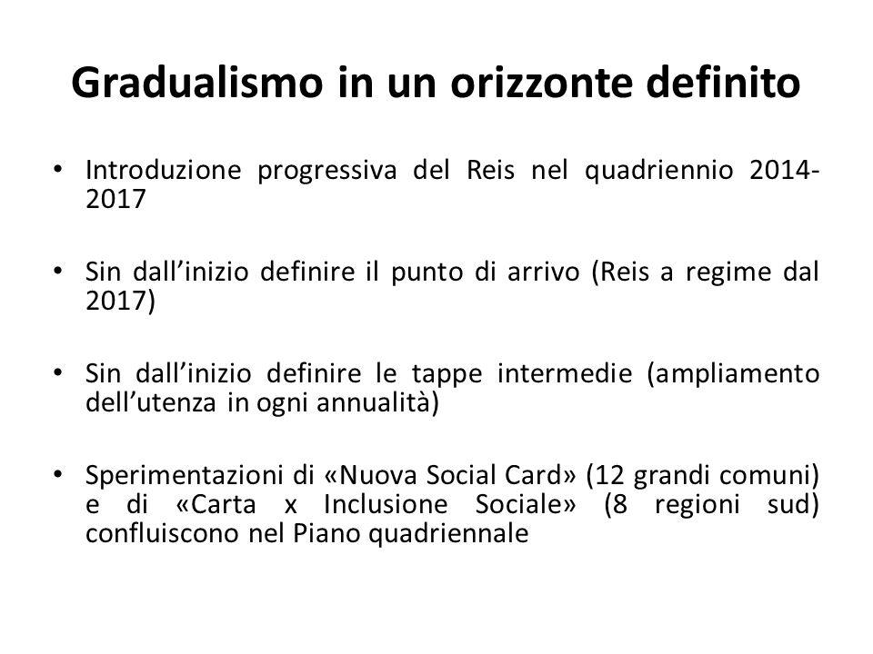 Gradualismo in un orizzonte definito Introduzione progressiva del Reis nel quadriennio 2014- 2017 Sin dallinizio definire il punto di arrivo (Reis a r