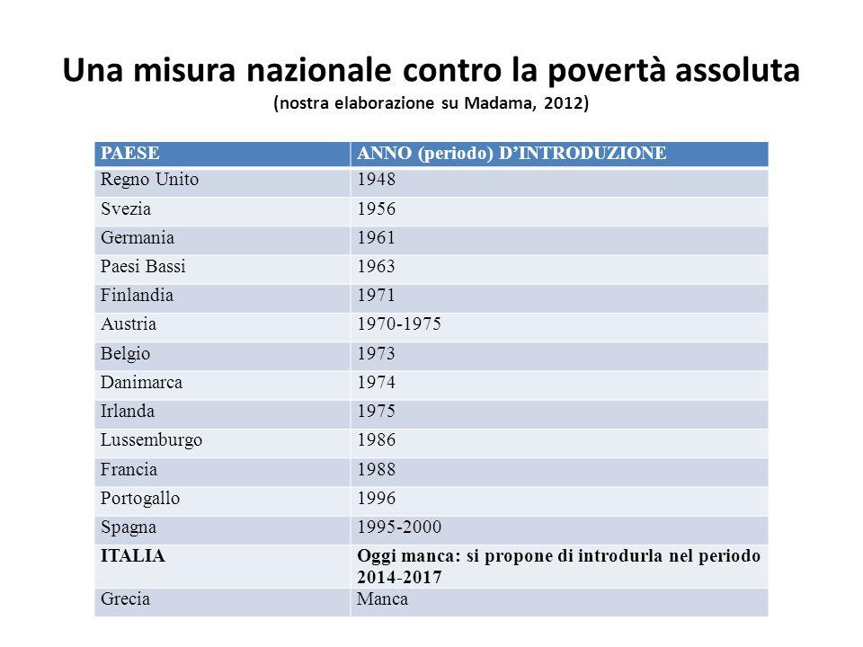 Una misura nazionale contro la povertà assoluta (nostra elaborazione su Madama, 2012) PAESEANNO (periodo) DINTRODUZIONE Regno Unito1948 Svezia1956 Ger