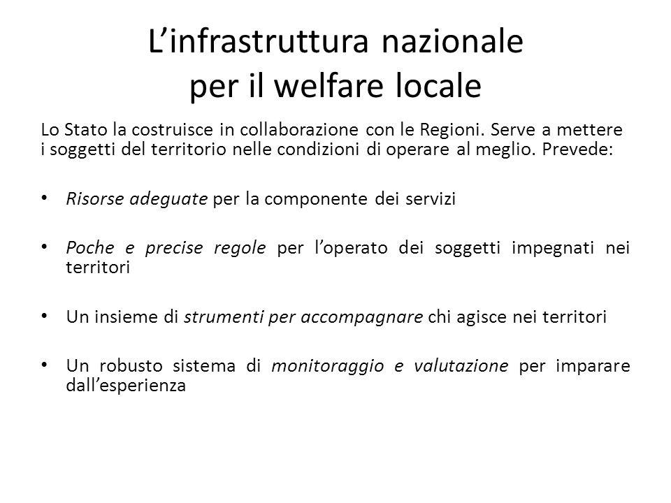 Linfrastruttura nazionale per il welfare locale Lo Stato la costruisce in collaborazione con le Regioni. Serve a mettere i soggetti del territorio nel