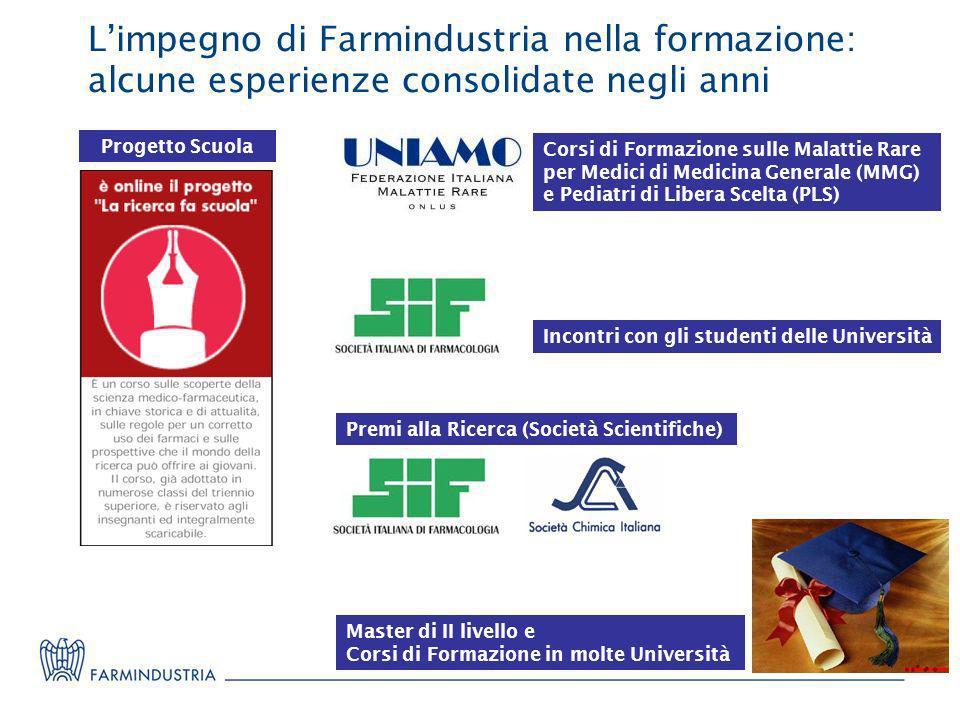Limpegno di Farmindustria nella formazione: alcune esperienze consolidate negli anni Progetto Scuola Incontri con gli studenti delle Università Premi