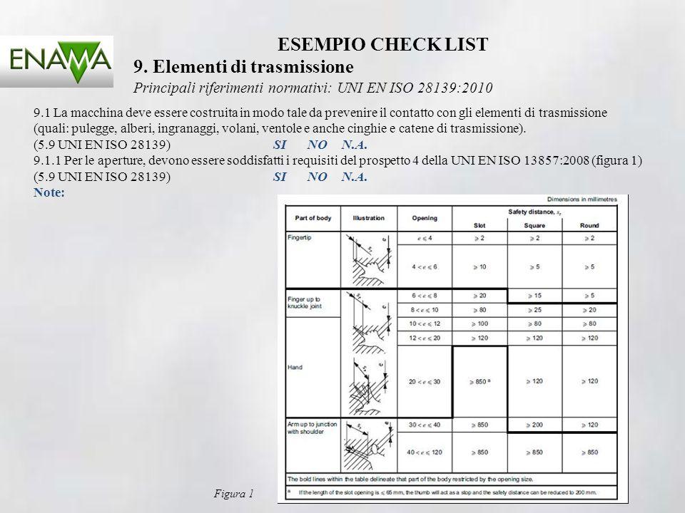 ESEMPIO CHECK LIST 9. Elementi di trasmissione Principali riferimenti normativi: UNI EN ISO 28139:2010 9.1 La macchina deve essere costruita in modo t