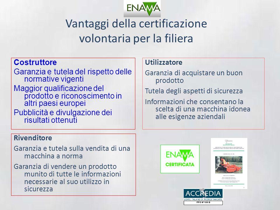 Vantaggi della certificazione volontaria per la filiera Costruttore Garanzia e tutela del rispetto delle normative vigenti Maggior qualificazione del