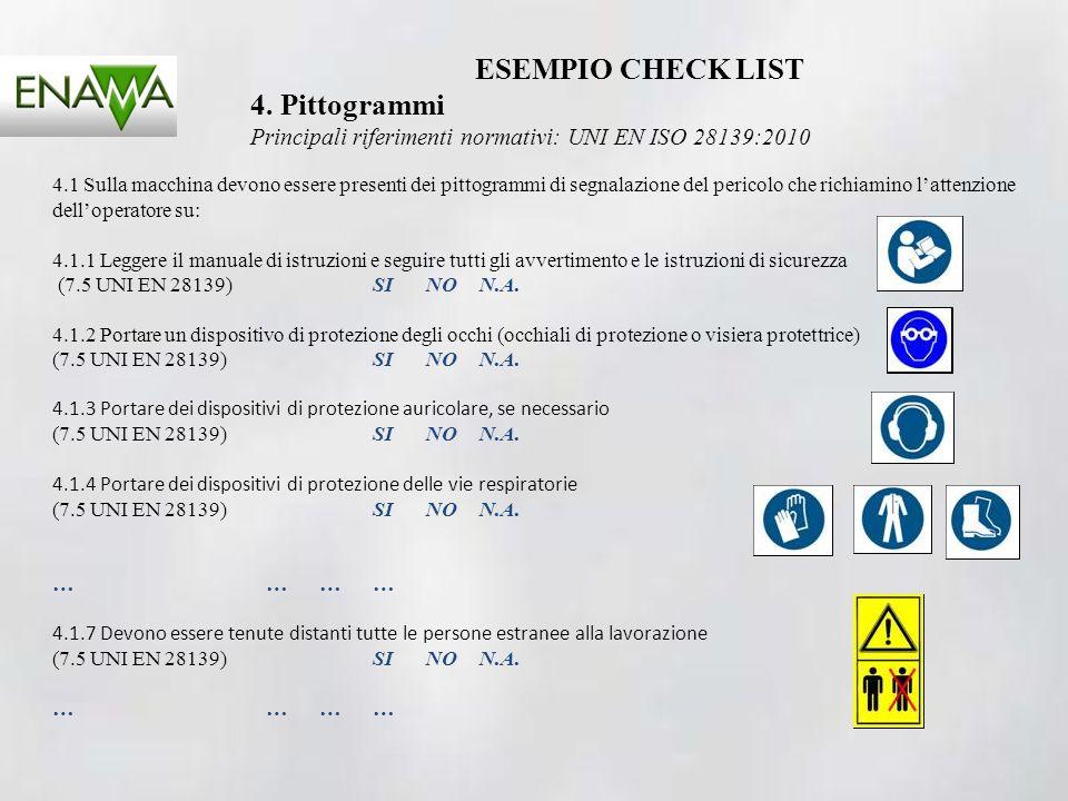 ESEMPIO CHECK LIST 4. Pittogrammi Principali riferimenti normativi: UNI EN ISO 28139:2010 4.1 Sulla macchina devono essere presenti dei pittogrammi di