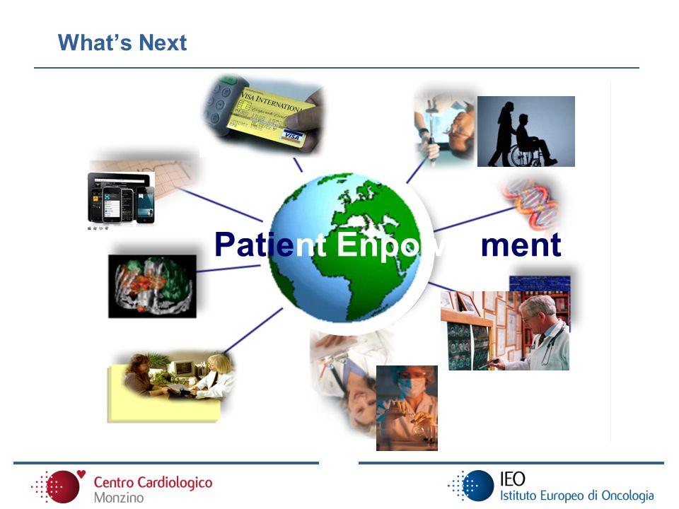 Whats Next Patient Enpowerment