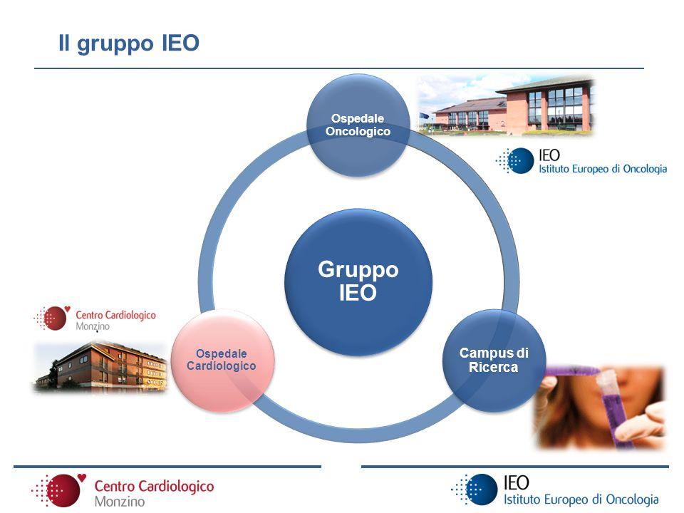 Gruppo IEO Ospedale Oncologico Campus di Ricerca Ospedale Cardiologico Il gruppo IEO