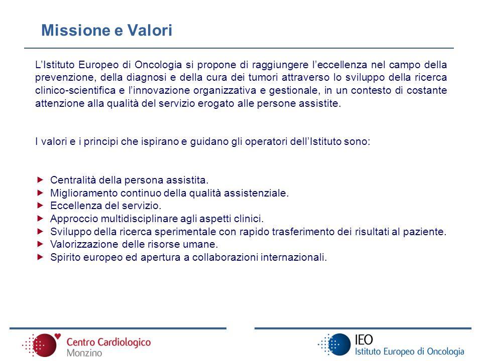 Missione e Valori LIstituto Europeo di Oncologia si propone di raggiungere leccellenza nel campo della prevenzione, della diagnosi e della cura dei tu