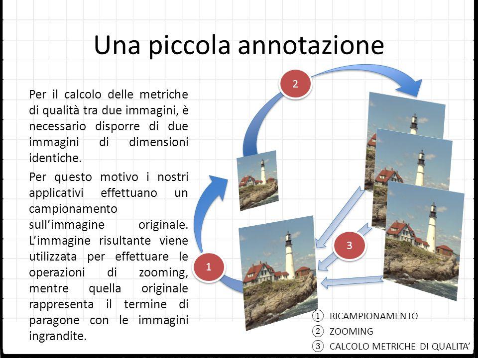 Una piccola annotazione Per il calcolo delle metriche di qualità tra due immagini, è necessario disporre di due immagini di dimensioni identiche. Per