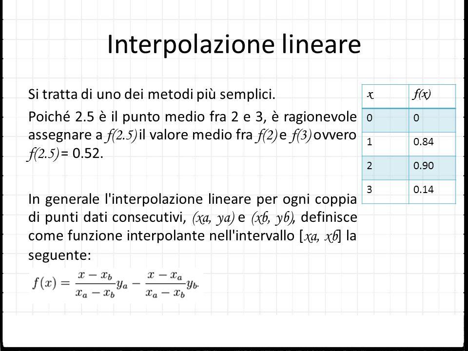 Interpolazione lineare Si tratta di uno dei metodi più semplici. Poiché 2.5 è il punto medio fra 2 e 3, è ragionevole assegnare a f(2.5) il valore med