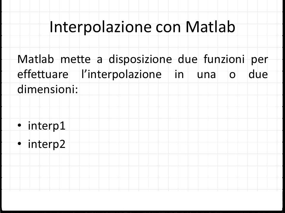 Interpolazione con Matlab Matlab mette a disposizione due funzioni per effettuare linterpolazione in una o due dimensioni: interp1 interp2