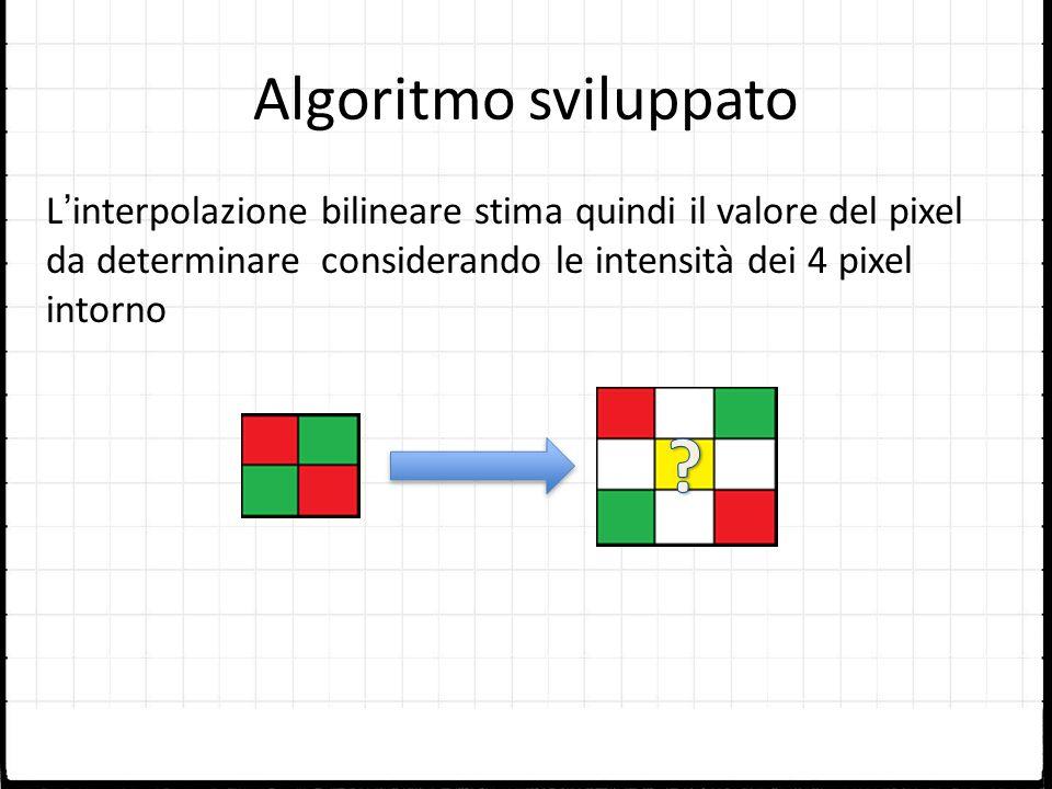 Algoritmo sviluppato Linterpolazione bilineare stima quindi il valore del pixel da determinare considerando le intensità dei 4 pixel intorno
