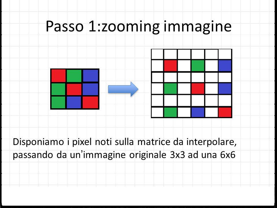 Passo 1:zooming immagine Disponiamo i pixel noti sulla matrice da interpolare, passando da unimmagine originale 3x3 ad una 6x6