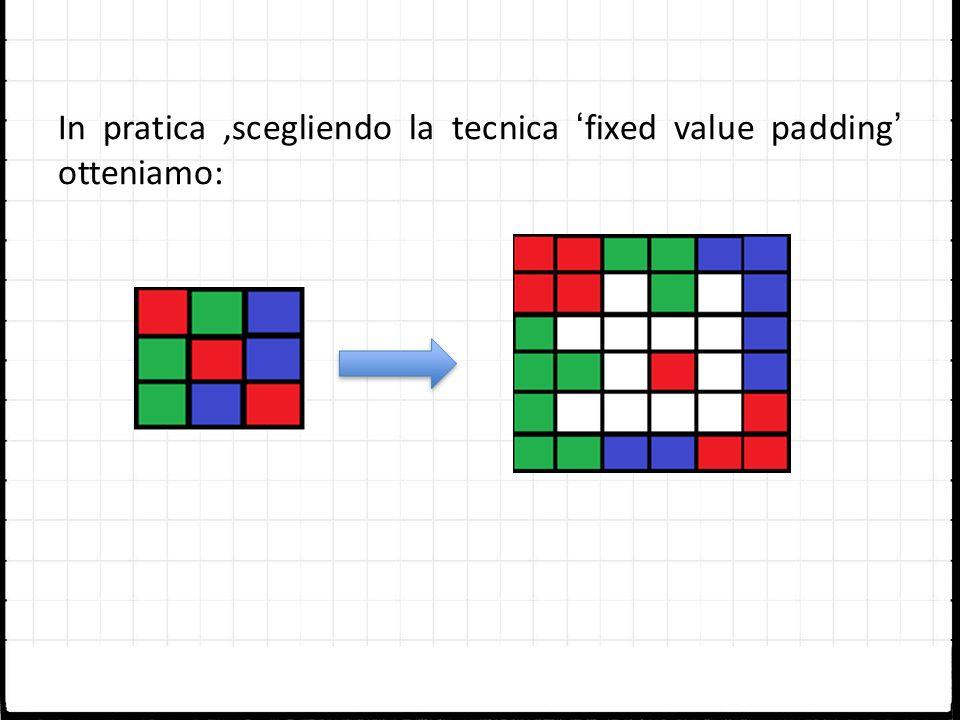 In pratica,scegliendo la tecnica fixed value padding otteniamo: