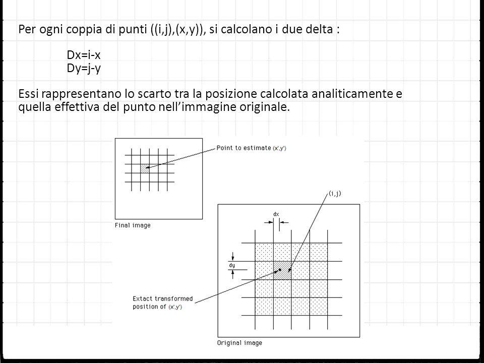 Per ogni coppia di punti ((i,j),(x,y)), si calcolano i due delta : Dx=i-x Dy=j-y Essi rappresentano lo scarto tra la posizione calcolata analiticament