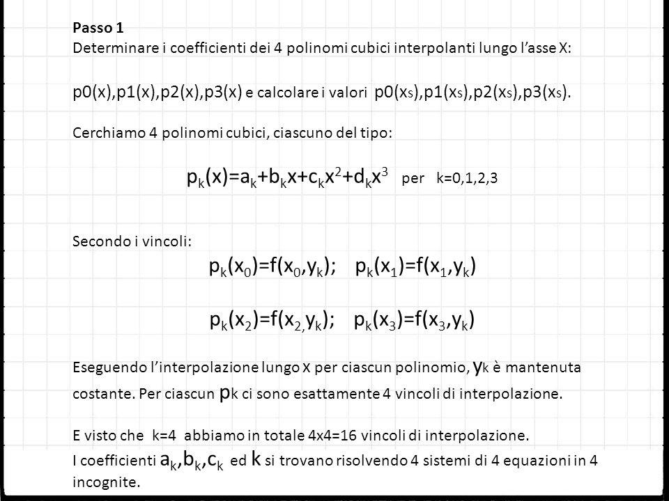 Passo 1 Determinare i coefficienti dei 4 polinomi cubici interpolanti lungo lasse X: p0(x),p1(x),p2(x),p3(x) e calcolare i valori p0(x s ),p1(x s ),p2