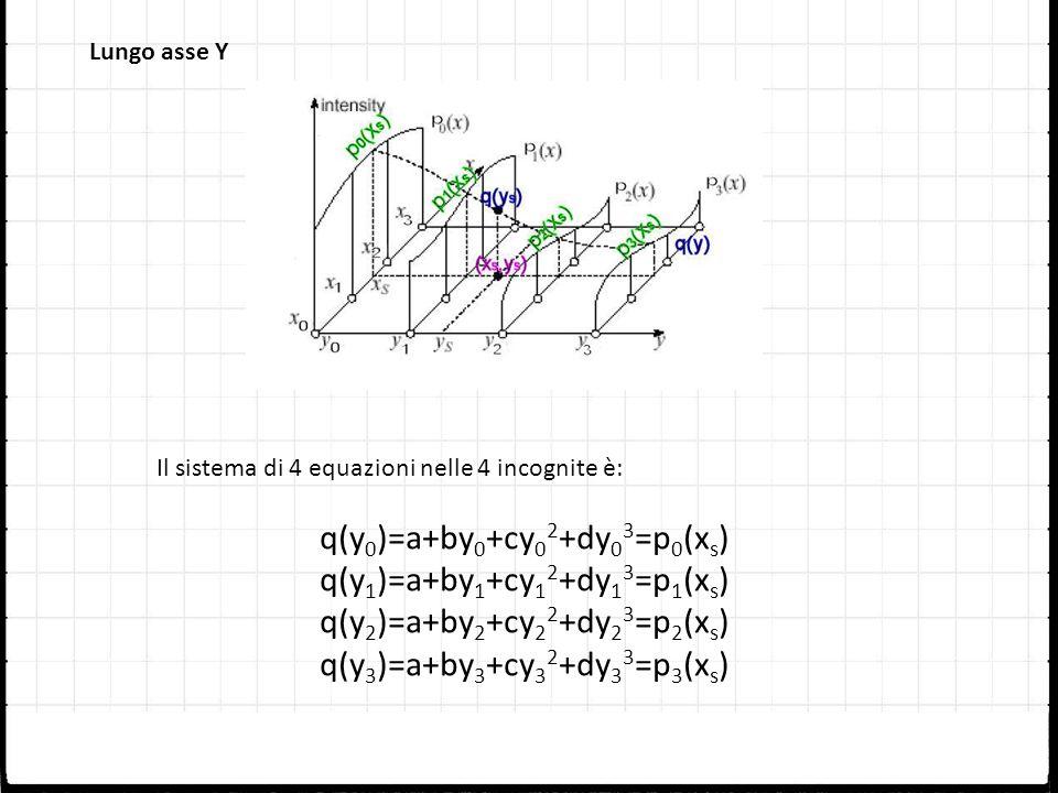 Lungo asse Y Il sistema di 4 equazioni nelle 4 incognite è: q(y 0 )=a+by 0 +cy 0 2 +dy 0 3 =p 0 (x s ) q(y 1 )=a+by 1 +cy 1 2 +dy 1 3 =p 1 (x s ) q(y