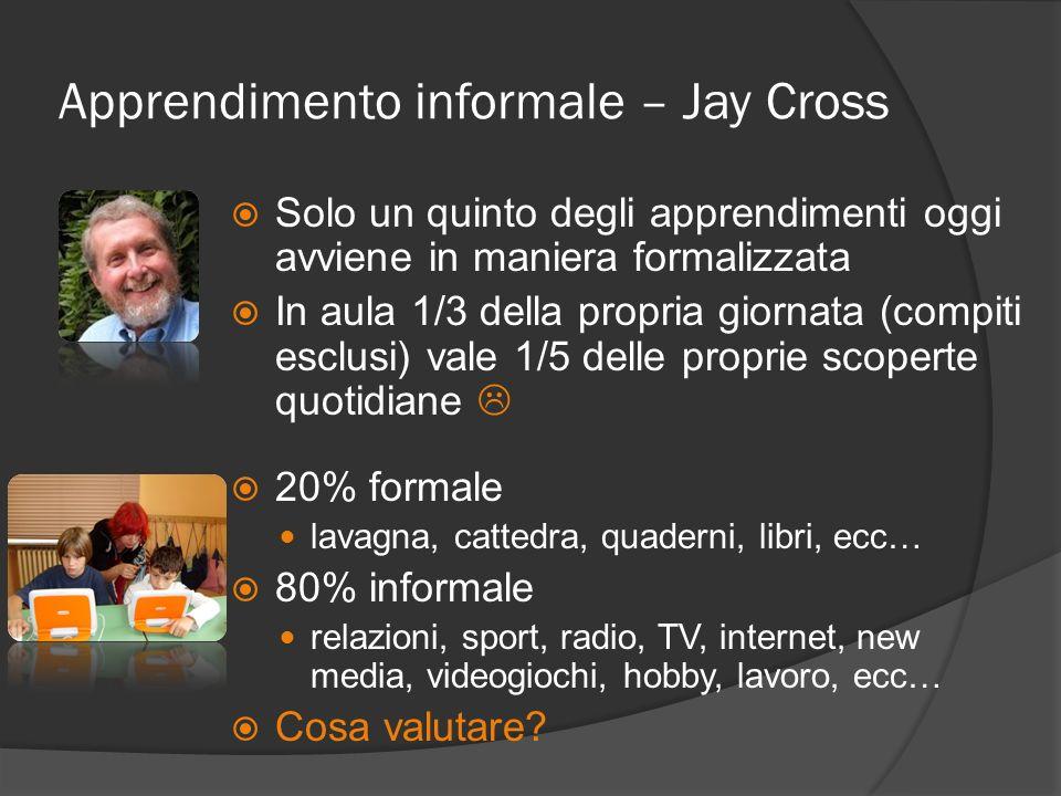 Apprendimento informale – Jay Cross Solo un quinto degli apprendimenti oggi avviene in maniera formalizzata In aula 1/3 della propria giornata (compit