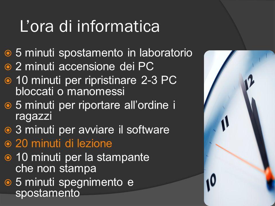 Lora di informatica 5 minuti spostamento in laboratorio 2 minuti accensione dei PC 10 minuti per ripristinare 2-3 PC bloccati o manomessi 5 minuti per