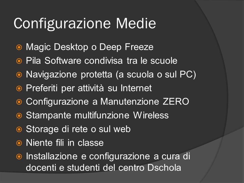 Configurazione Medie Magic Desktop o Deep Freeze Pila Software condivisa tra le scuole Navigazione protetta (a scuola o sul PC) Preferiti per attività