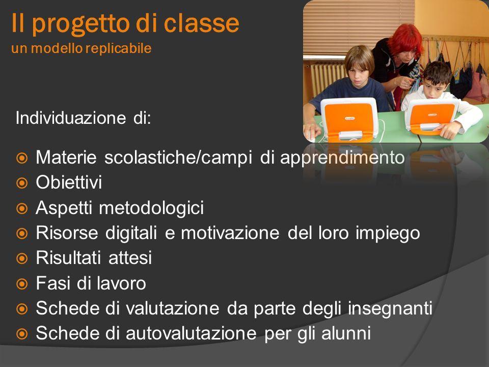Il progetto di classe un modello replicabile Individuazione di: Materie scolastiche/campi di apprendimento Obiettivi Aspetti metodologici Risorse digi