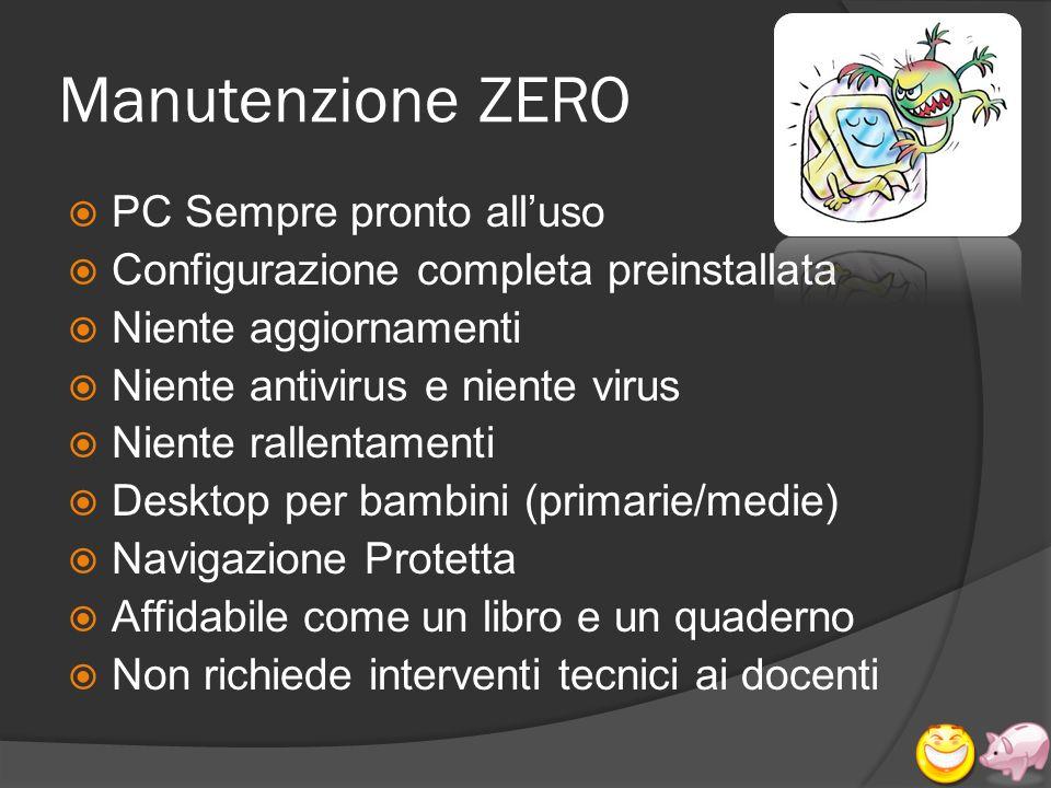 Manutenzione ZERO PC Sempre pronto alluso Configurazione completa preinstallata Niente aggiornamenti Niente antivirus e niente virus Niente rallentame