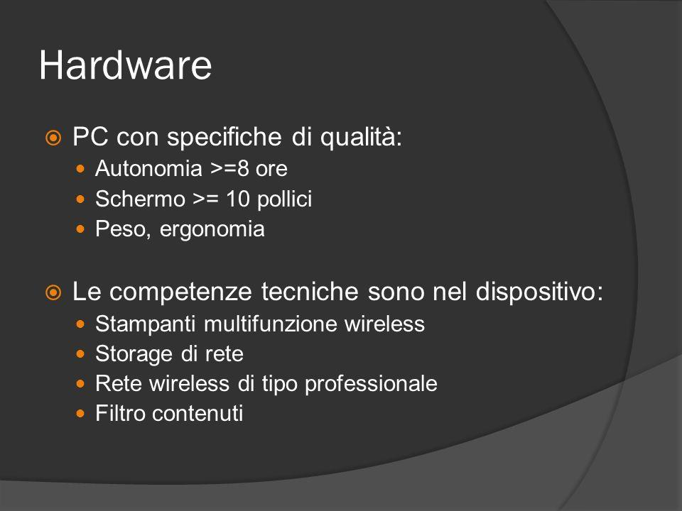 Hardware PC con specifiche di qualità: Autonomia >=8 ore Schermo >= 10 pollici Peso, ergonomia Le competenze tecniche sono nel dispositivo: Stampanti multifunzione wireless Storage di rete Rete wireless di tipo professionale Filtro contenuti