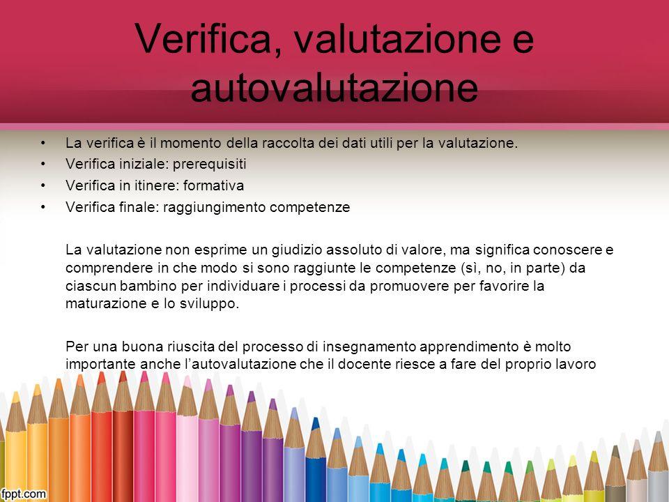 Verifica, valutazione e autovalutazione La verifica è il momento della raccolta dei dati utili per la valutazione. Verifica iniziale: prerequisiti Ver