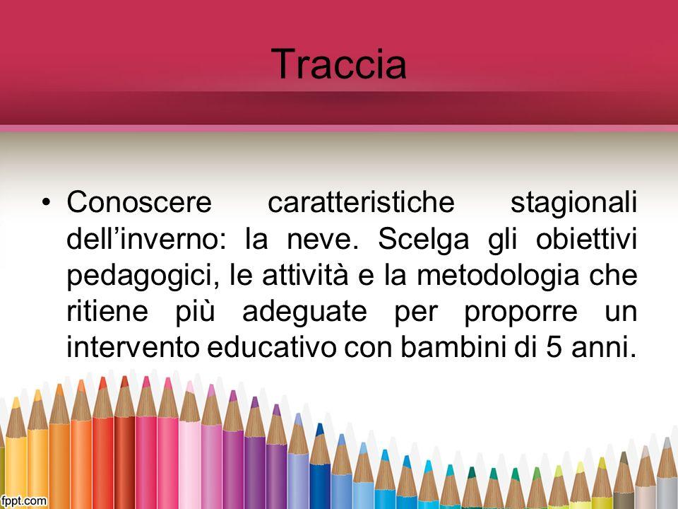 Esempio di scheda di verifica CompetenzaSìNoIn partenote