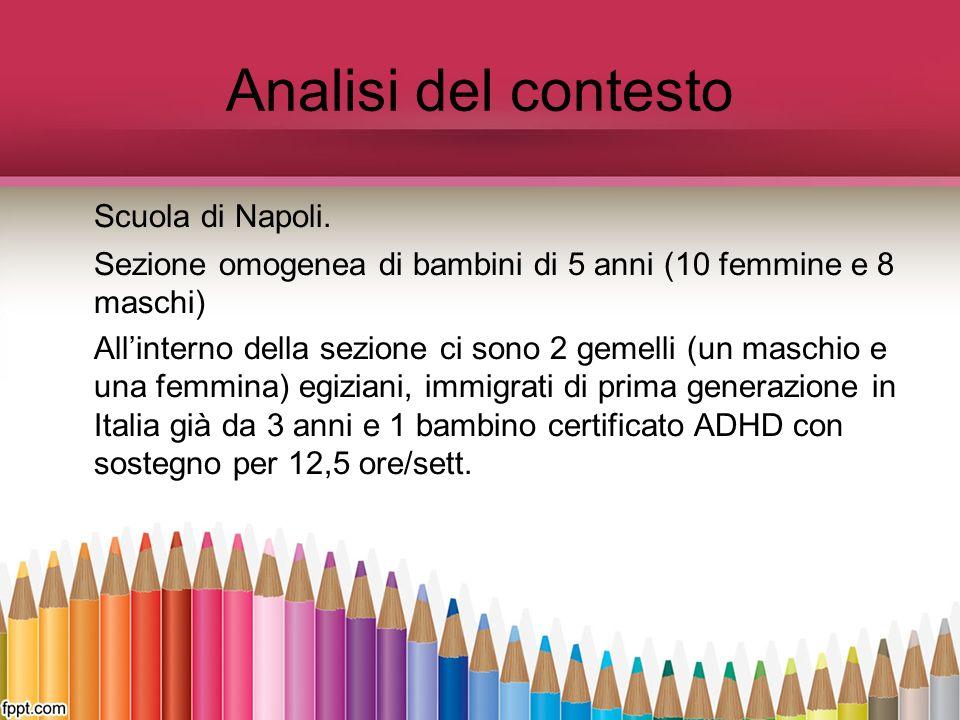 Analisi del contesto Scuola di Napoli. Sezione omogenea di bambini di 5 anni (10 femmine e 8 maschi) Allinterno della sezione ci sono 2 gemelli (un ma