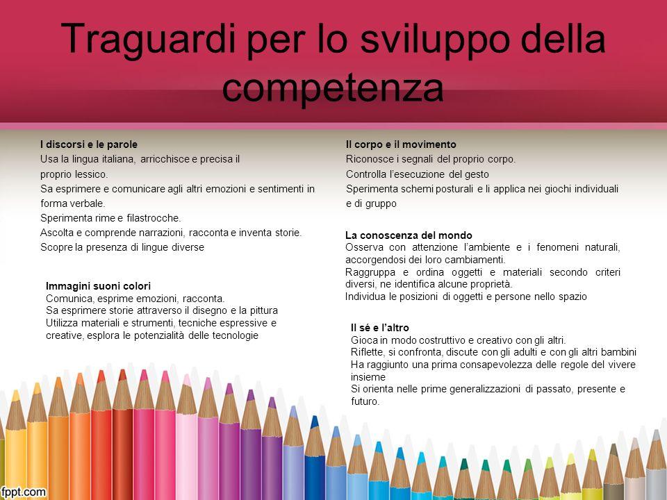Traguardi per lo sviluppo della competenza I discorsi e le parole Usa la lingua italiana, arricchisce e precisa il proprio lessico. Sa esprimere e com
