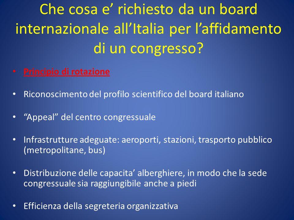 Che cosa e richiesto da un board internazionale allItalia per laffidamento di un congresso? Principio di rotazione Riconoscimento del profilo scientif