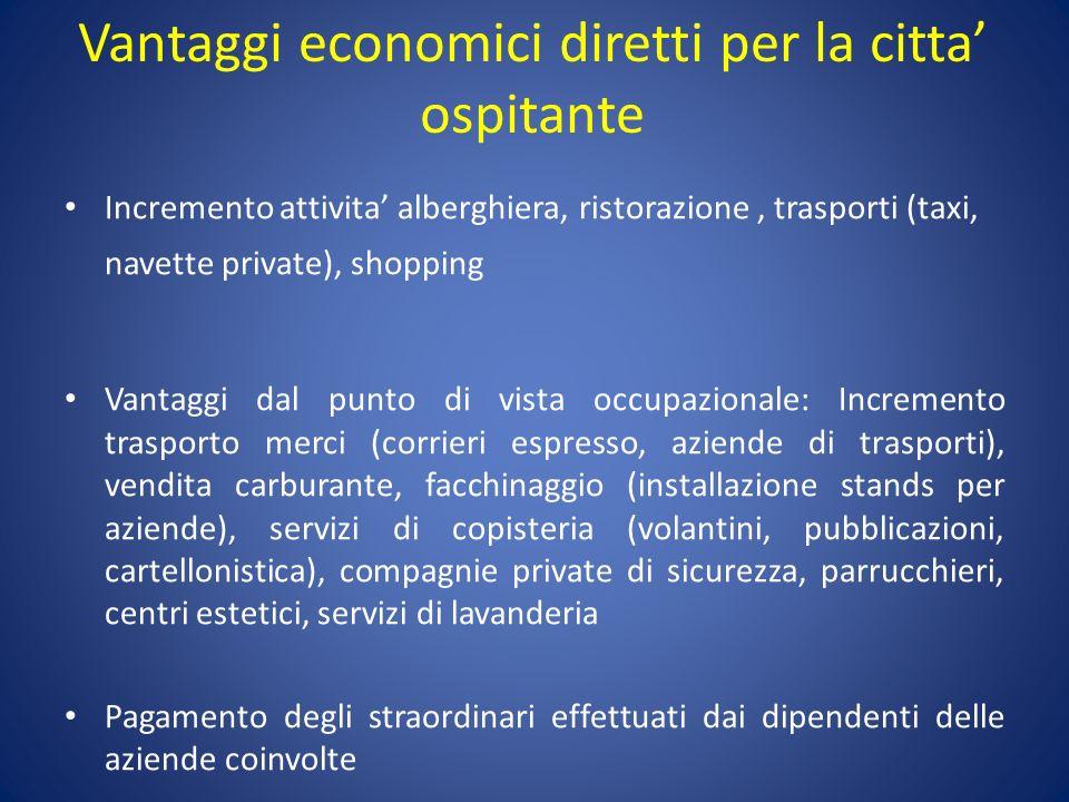 Vantaggi economici diretti per la citta ospitante Incremento attivita alberghiera, ristorazione, trasporti (taxi, navette private), shopping Vantaggi