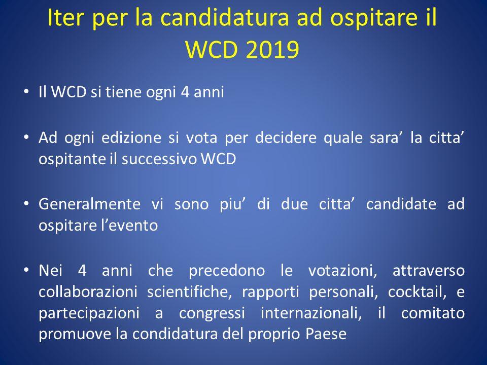 Iter per la candidatura ad ospitare il WCD 2019 Il WCD si tiene ogni 4 anni Ad ogni edizione si vota per decidere quale sara la citta ospitante il suc