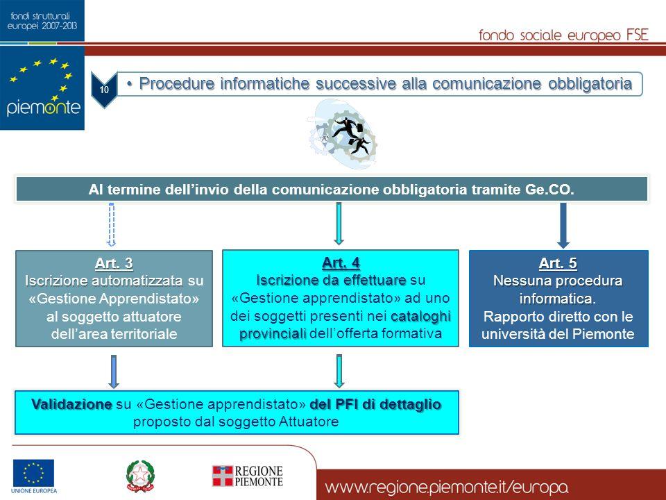 10 Procedure informatiche successive alla comunicazione obbligatoriaProcedure informatiche successive alla comunicazione obbligatoria Al termine delli