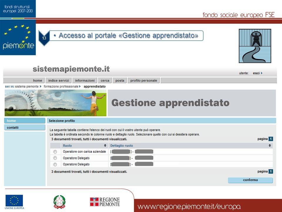 13 Accesso al portale «Gestione apprendistato»Accesso al portale «Gestione apprendistato»