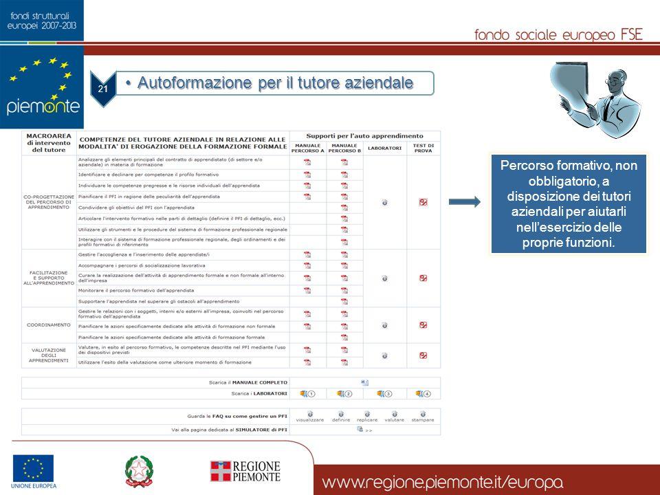 21 Autoformazione per il tutore aziendaleAutoformazione per il tutore aziendale Percorso formativo, non obbligatorio, a disposizione dei tutori aziend