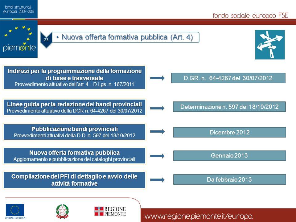23 Nuova offerta formativa pubblica (Art. 4)Nuova offerta formativa pubblica (Art. 4) Indirizzi per la programmazione della formazione di base e trasv