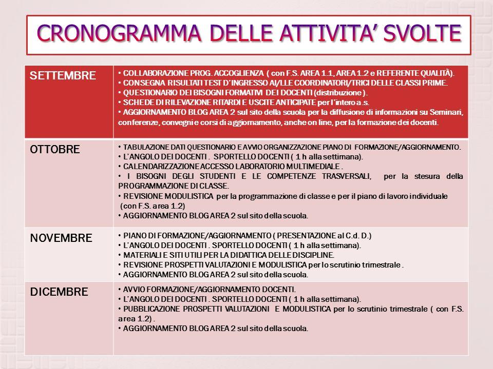 GENNAIO CORSO DI FORMAZIONE /AGGIORNAMENTO DOCENTI.