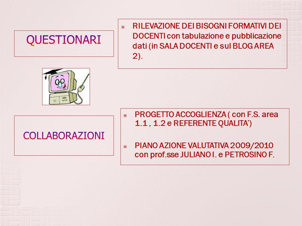 RILEVAZIONE DEI BISOGNI FORMATIVI DEI DOCENTI con tabulazione e pubblicazione dati (in SALA DOCENTI e sul BLOG AREA 2). PROGETTO ACCOGLIENZA ( con F.S