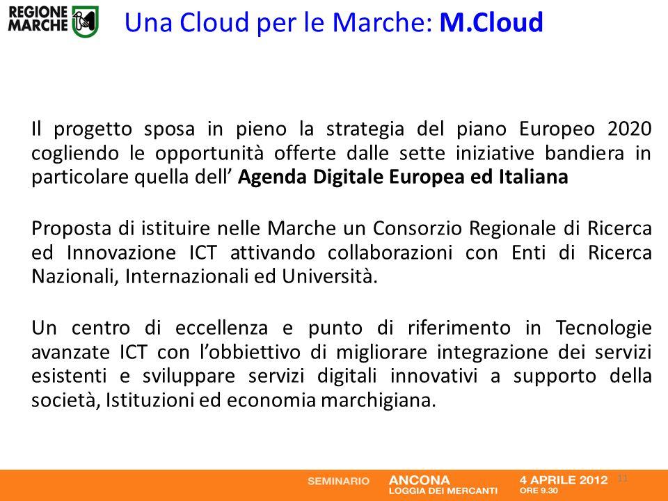 Una Cloud per le Marche: M.Cloud Il progetto sposa in pieno la strategia del piano Europeo 2020 cogliendo le opportunità offerte dalle sette iniziativ