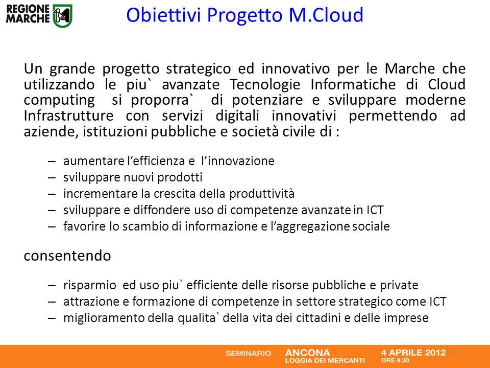 Obiettivi Progetto M.Cloud Un grande progetto strategico ed innovativo per le Marche che utilizzando le piu` avanzate Tecnologie Informatiche di Cloud